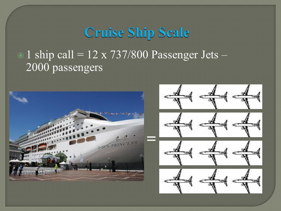 1 ship call = 12 x 737/800 Passenger Jets – 2000 passengers Cruise Ship Scale Cruise Ship Scale =