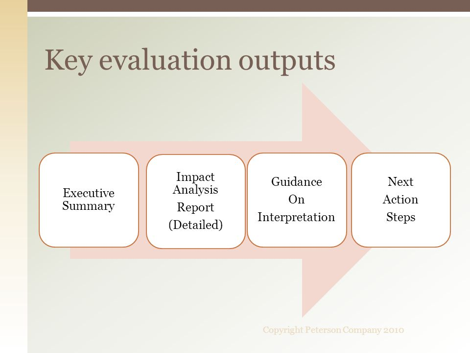 Executive Summary Impact Analysis Report (Detailed) Guidance On Interpretation Next Action Steps Key evaluation outputs Copyright Peterson Company 2010