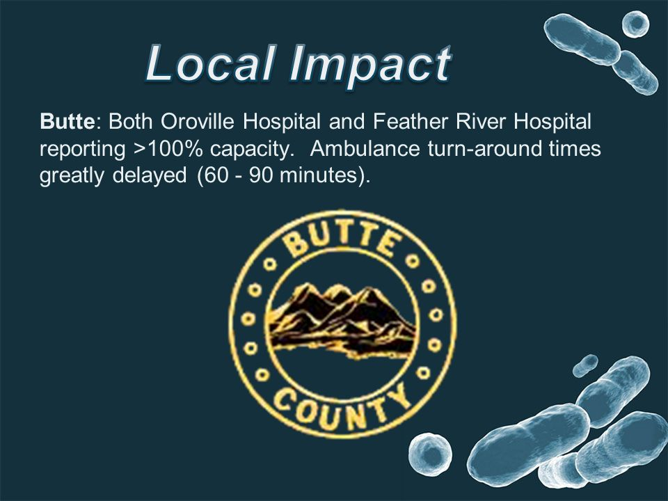 Butte: Both Oroville Hospital and Feather River Hospital reporting >100% capacity.