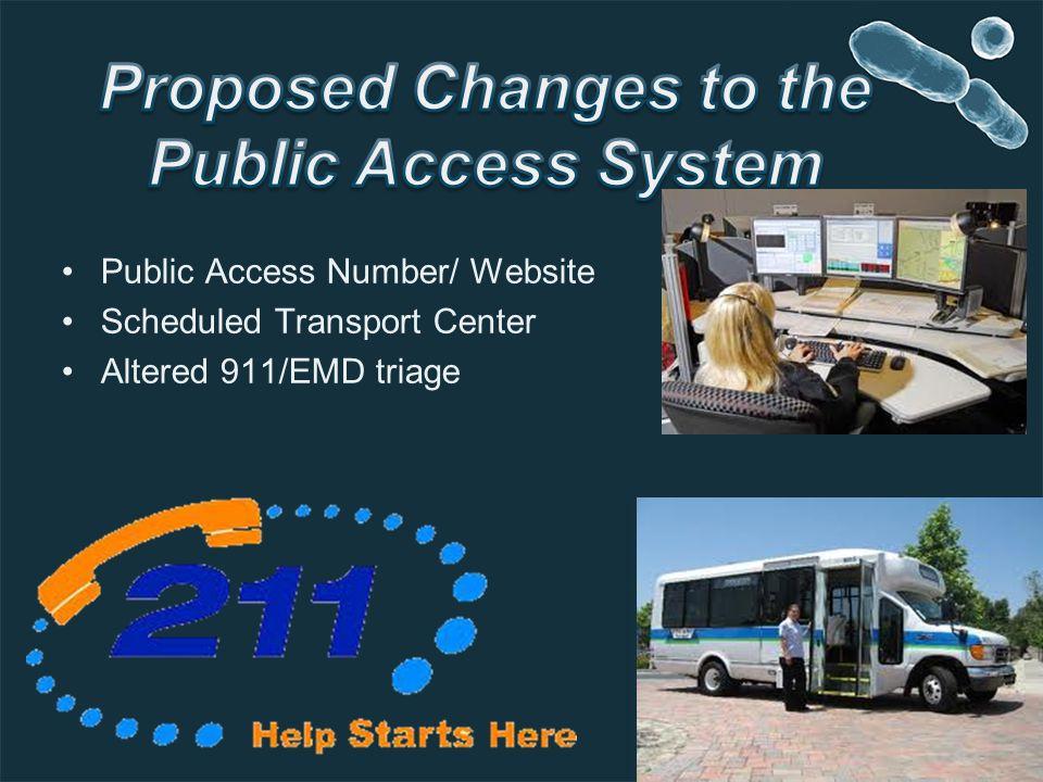 Public Access Number/ Website Scheduled Transport Center Altered 911/EMD triage