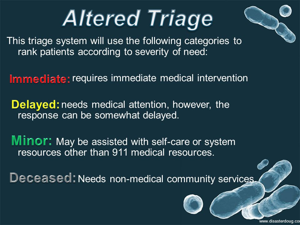 This triage system will use the following categories to rank patients according to severity of need: requires immediate medical intervention needs med