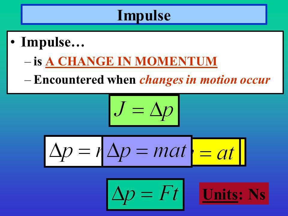 Impulse Impulse… –is A CHANGE IN MOMENTUM –Encountered when changes in motion occur Units: Ns