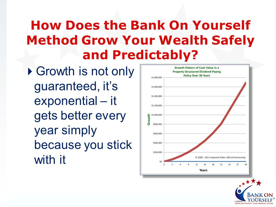 43 Growth is not only guaranteed, its exponential – it gets better every year simply because you stick with it How Does the Bank On Yourself Method Gr