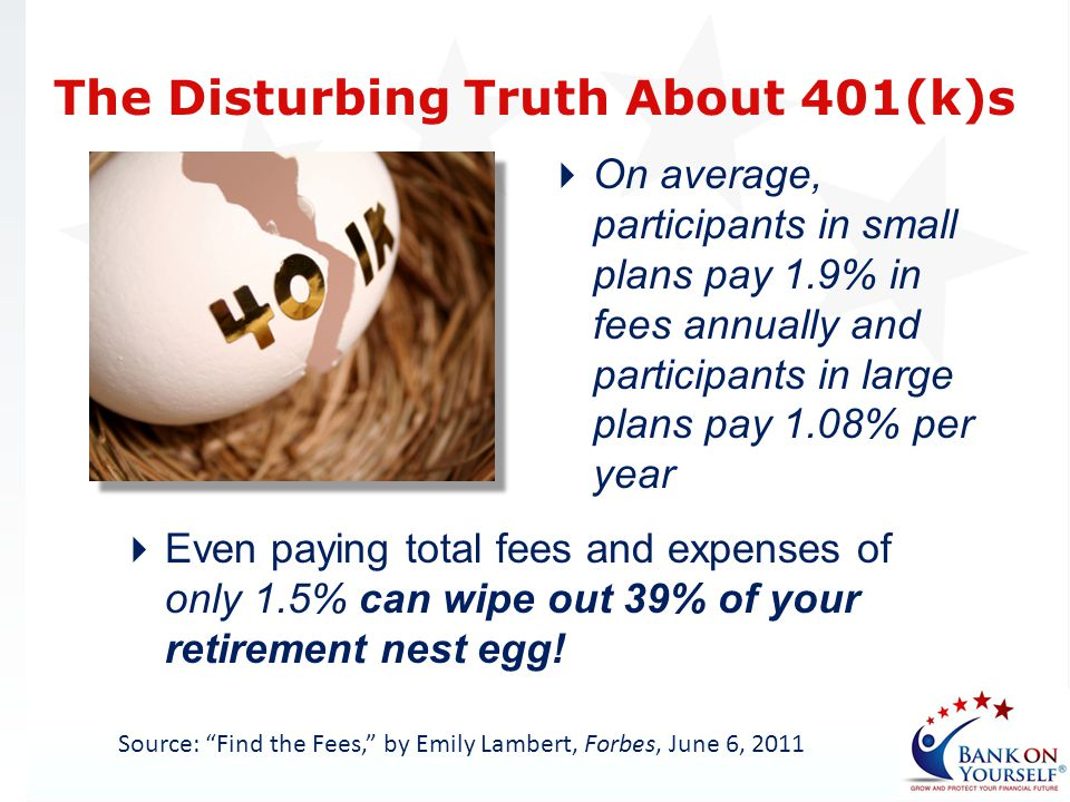 On average, participants in small plans pay 1.9% in fees annually and participants in large plans pay 1.08% per year Source: Find the Fees, by Emily L