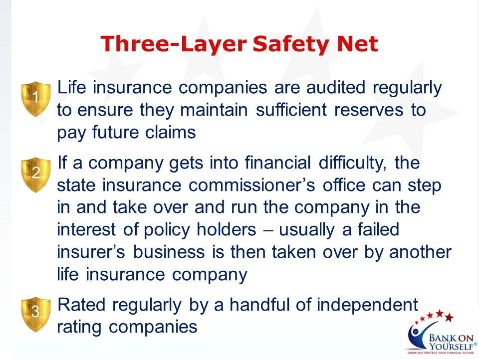 Life insurance companies are audited regularly to ensure they maintain sufficient reserves to pay future claims If a company gets into financial diffi