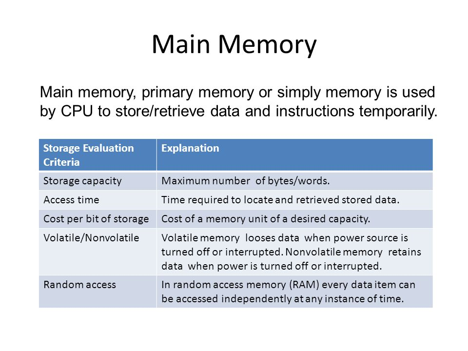 Main Memory Storage Evaluation Criteria Explanation Storage capacityMaximum number of bytes/words.