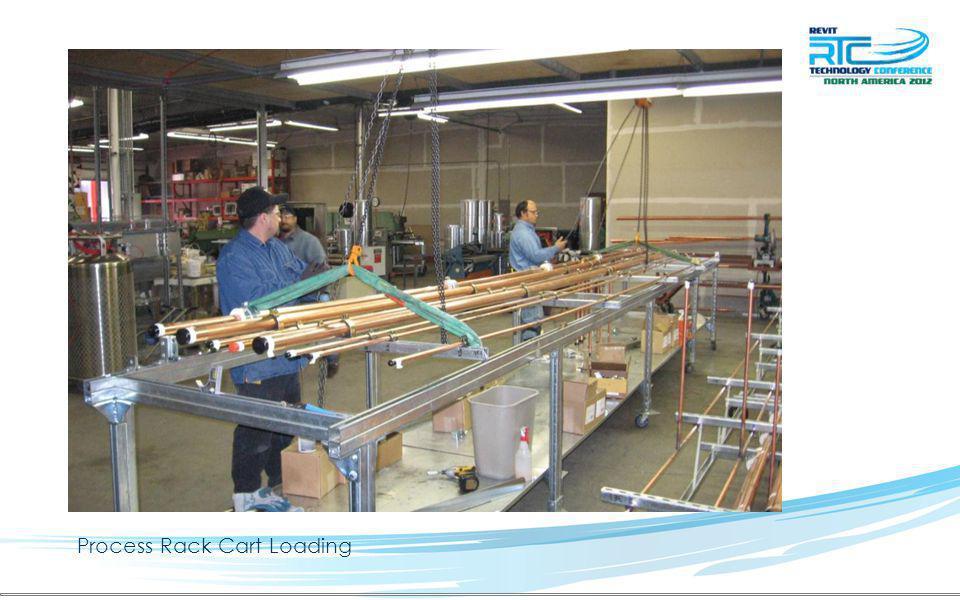 Process Rack Cart Loading