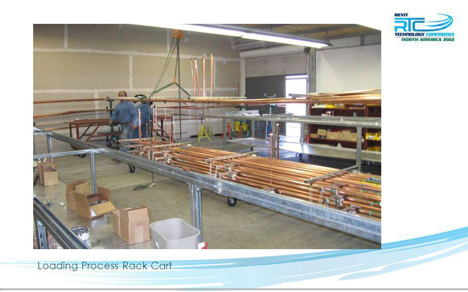 Loading Process Rack Cart
