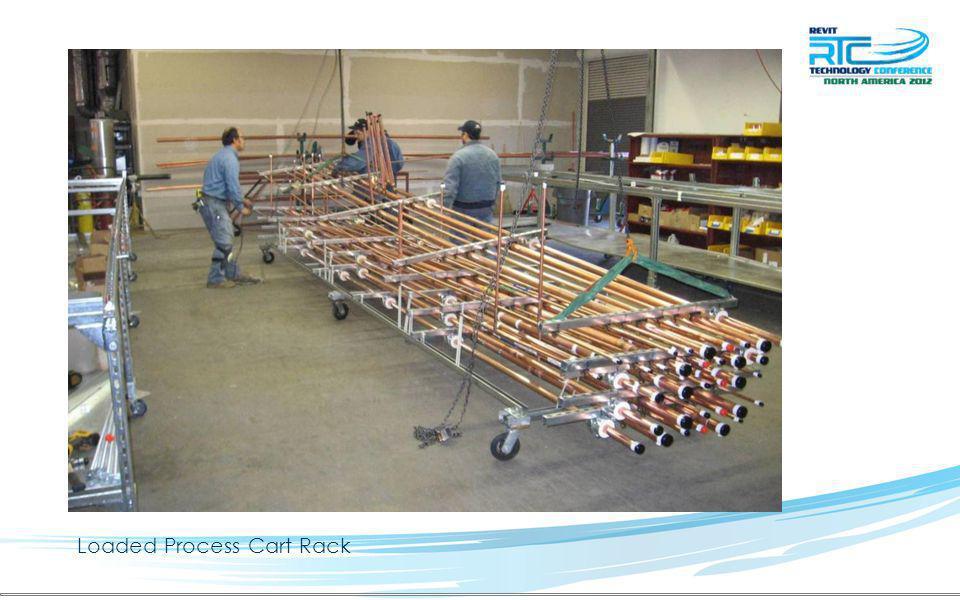 Loaded Process Cart Rack