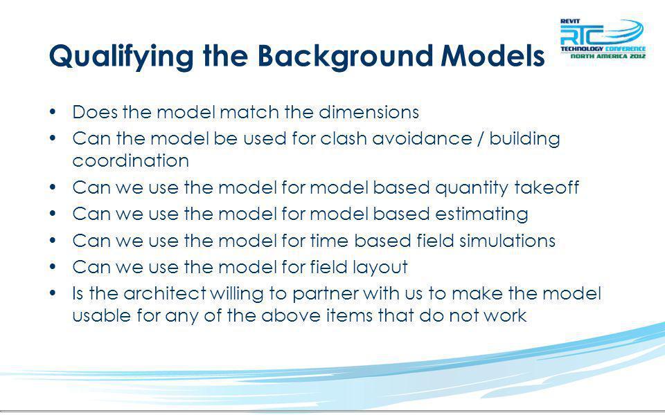 Mindmap for Model Usage