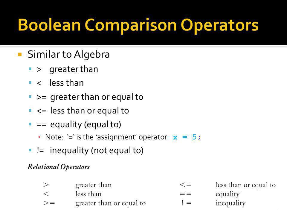 Similar to Algebra > greater than < less than >= greater than or equal to <= less than or equal to == equality (equal to) Note: = is the assignment operator: x = 5; != inequality (not equal to) Learning Processing: Slides by Don Smith4