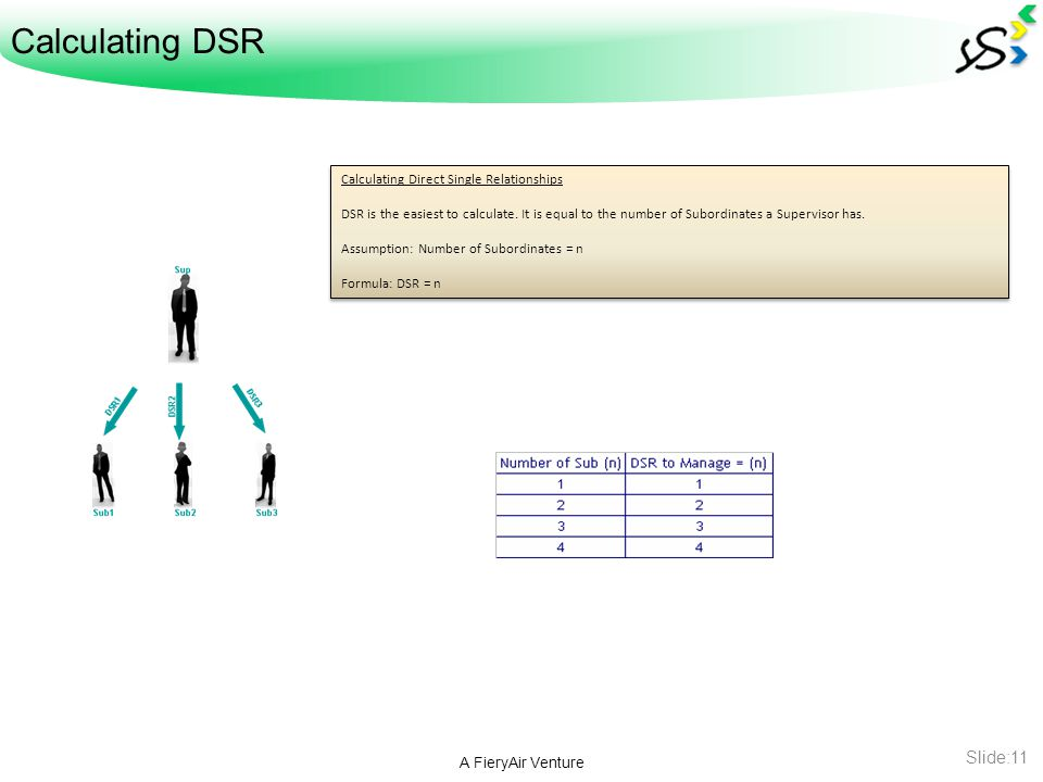 Calculating DSR A FieryAir Venture Slide:11 Calculating Direct Single Relationships DSR is the easiest to calculate.