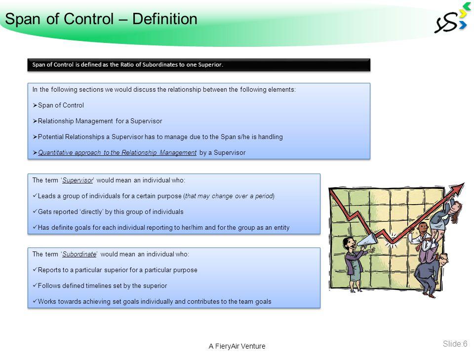 Relationships a Supervisor handles A FieryAir Venture Slide:7 Direct Single Relationships (DSR) The relationship between a Supervisor and individual Subordinates Sup Sub1Sub2Sub3 DSR1 DSR2 DSR3 Definition (DSR) A Supervisor has to manage her/his direct relation with each individual in her/his team.