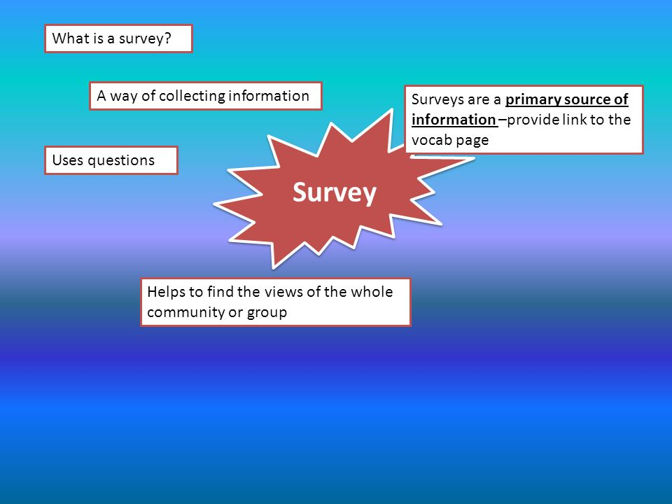 Survey A way of collecting information Helps to find the views of the whole community or group Surveys are a primary source of information –provide link to the vocab page What is a survey.
