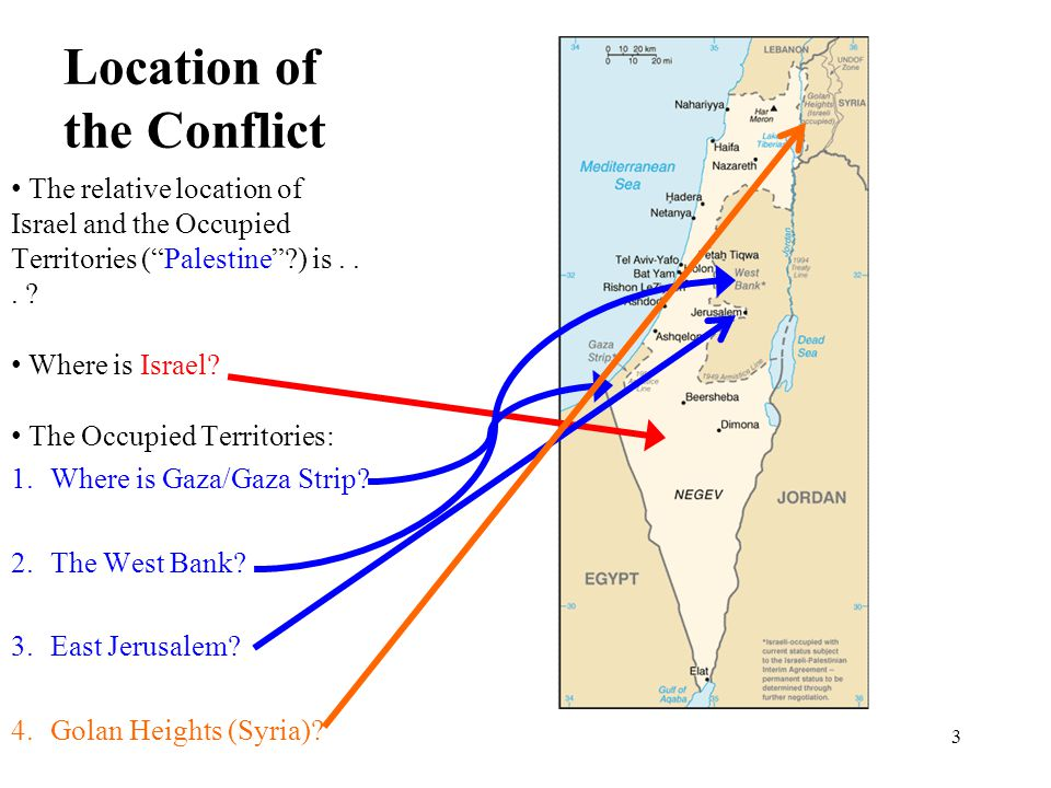 Israel and the Palestinians Today Israel controls the Golan Heights (Syria), Gaza, the West Bank, and all of Jerusalem.Israel controls the Golan Heights (Syria), Gaza, the West Bank, and all of Jerusalem.