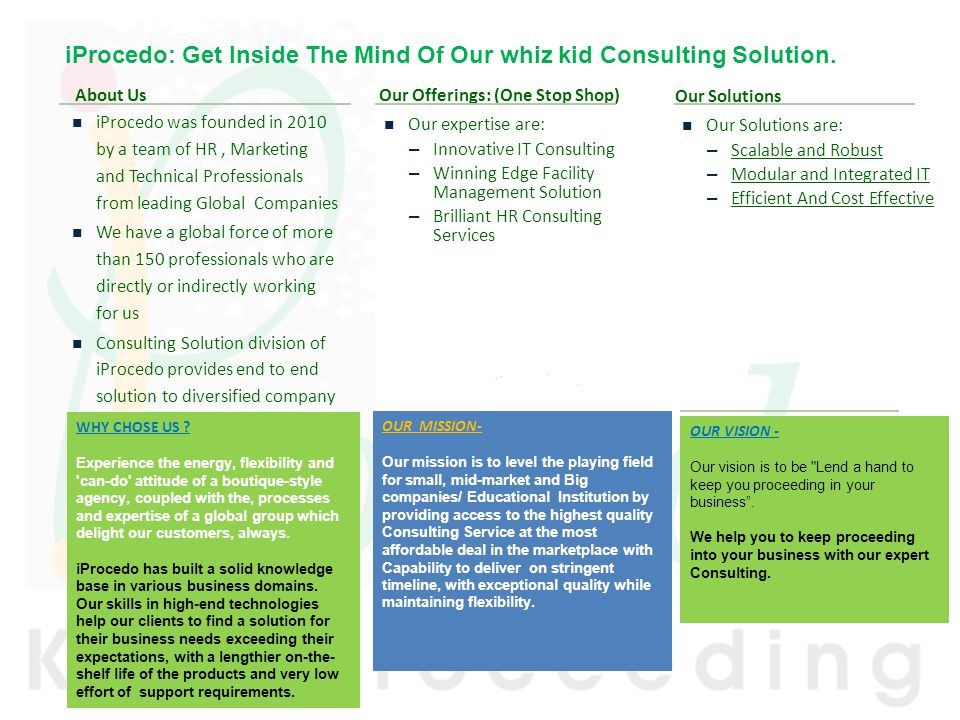 Our Offerings: (One Stop Shop) iProcedo: Get Inside The Mind Of Our whiz kid Consulting Solution. Our expertise are: – Innovative IT Consulting – Winn
