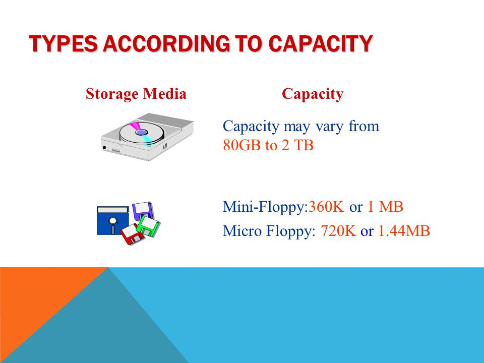 The capacity is usually measured in: kilobyte (KB) = to about 1,000 bytes gigabyte (GB) = to about 1 Billion bytes megabyte (MB) = to about 1,000,000