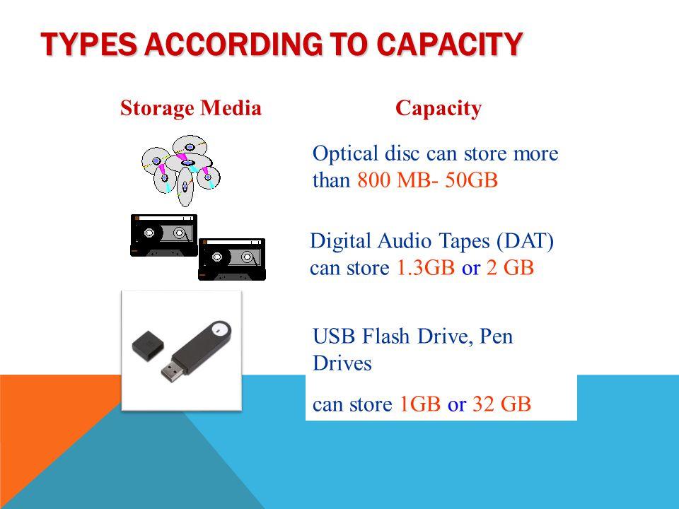 TYPES ACCORDING TO CAPACITY Storage MediaCapacity Mini-Floppy:360K or 1 MB Micro Floppy: 720K or 1.44MB Capacity may vary from 80GB to 2 TB