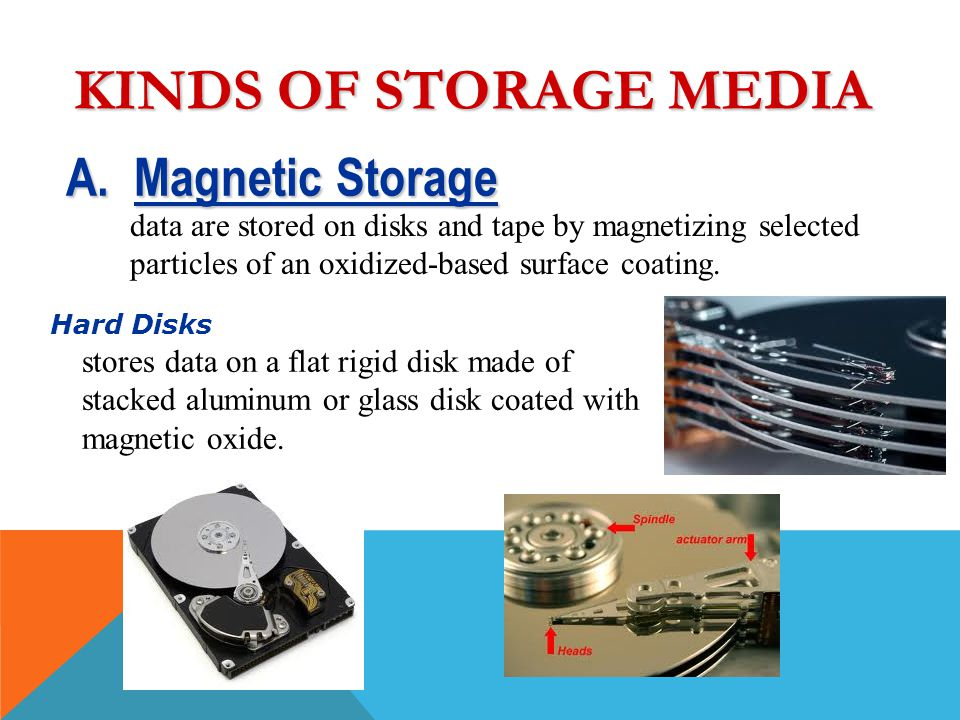 BASIC TERMS: Recording or saving data future use. Store/Save device that holds the data or information. Storage Media