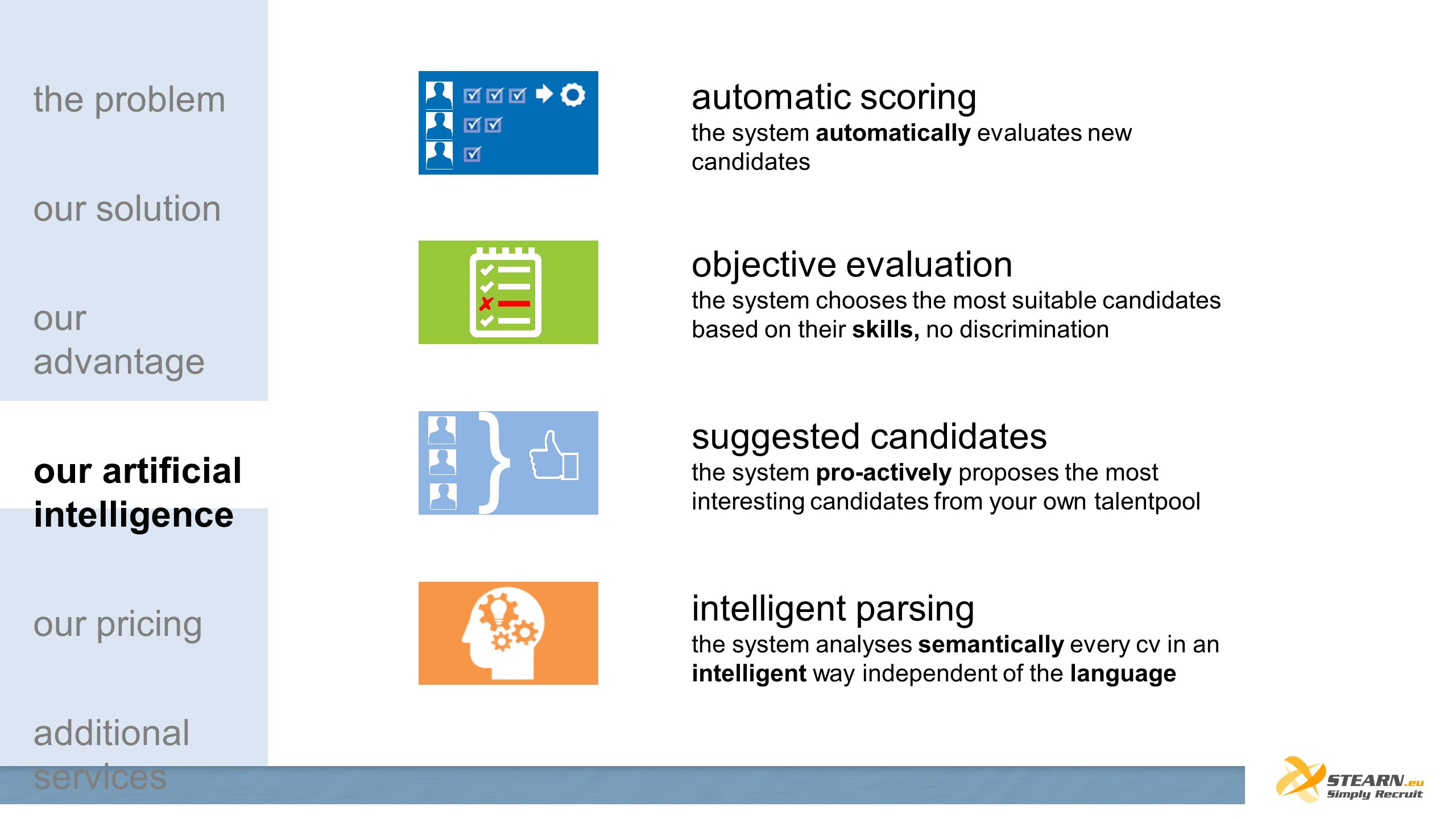 intelligent parsing the system analyses semantically every cv in an intelligent way independent of the language automatic scoring the system automatically evaluates new candidates objective evaluation the system chooses the most suitable candidates based on their skills, no discrimination suggested candidates the system pro-actively proposes the most interesting candidates from your own talentpool the problem our solution our advantage our artificial intelligence our pricing additional services