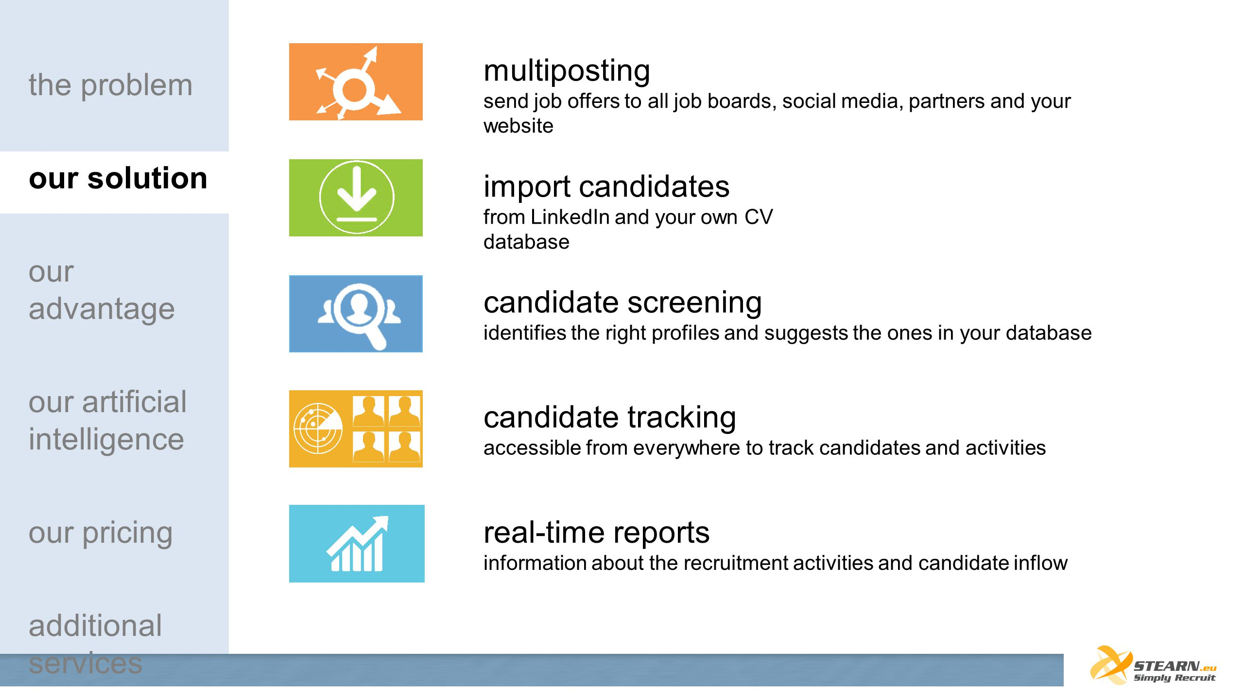 multiposting send job offers to all job boards, social media, partners and your website candidate screening identifies the right profiles and suggests the ones in your database real-time reports information about the recruitment activities and candidate inflow candidate tracking accessible from everywhere to track candidates and activities import candidates from LinkedIn and your own CV database the problem our solution our advantage our artificial intelligence our pricing additional services