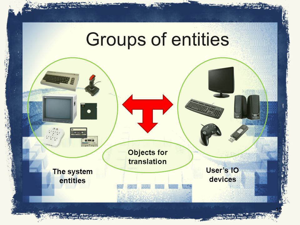 Groups of entities Users IO devices The system entities Objects for translation 12
