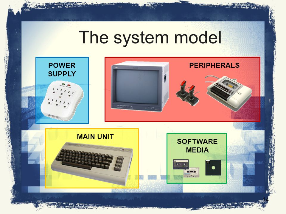 The system model POWER SUPPLY PERIPHERALS SOFTWARE MEDIA MAIN UNIT 14