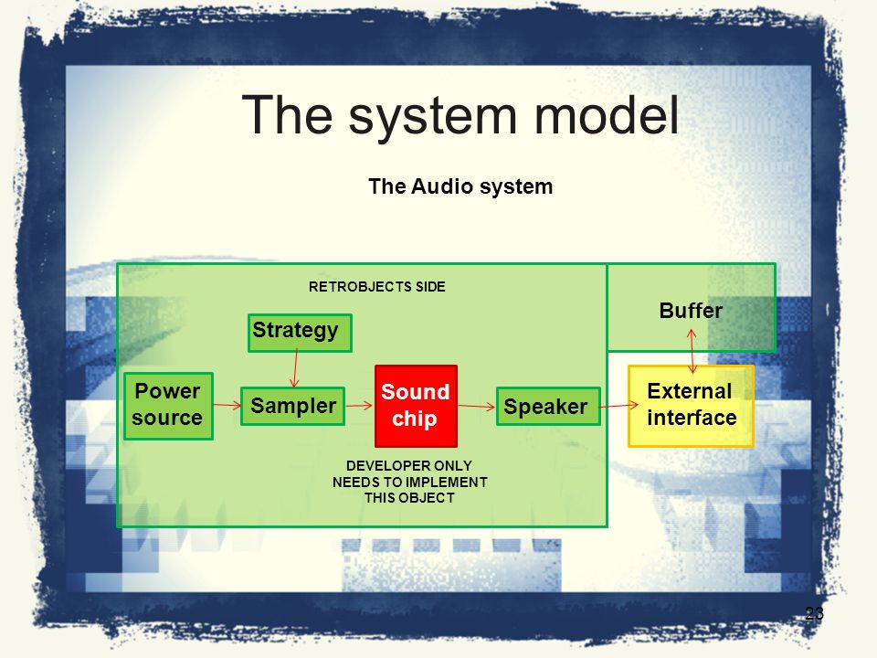 The system model Sampler Sound chip Speaker External interface Buffer Strategy Power source RETROBJECTS SIDE DEVELOPER ONLY NEEDS TO IMPLEMENT THIS OBJECT The Audio system 23