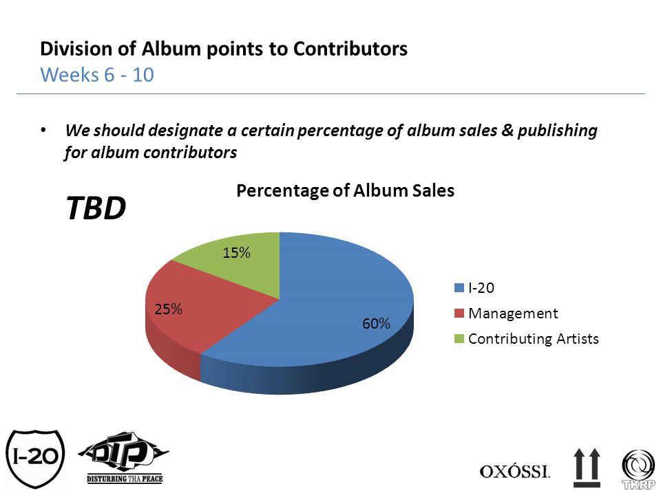 Division of Album points to Contributors Weeks 6 - 10 We should designate a certain percentage of album sales & publishing for album contributors TBD