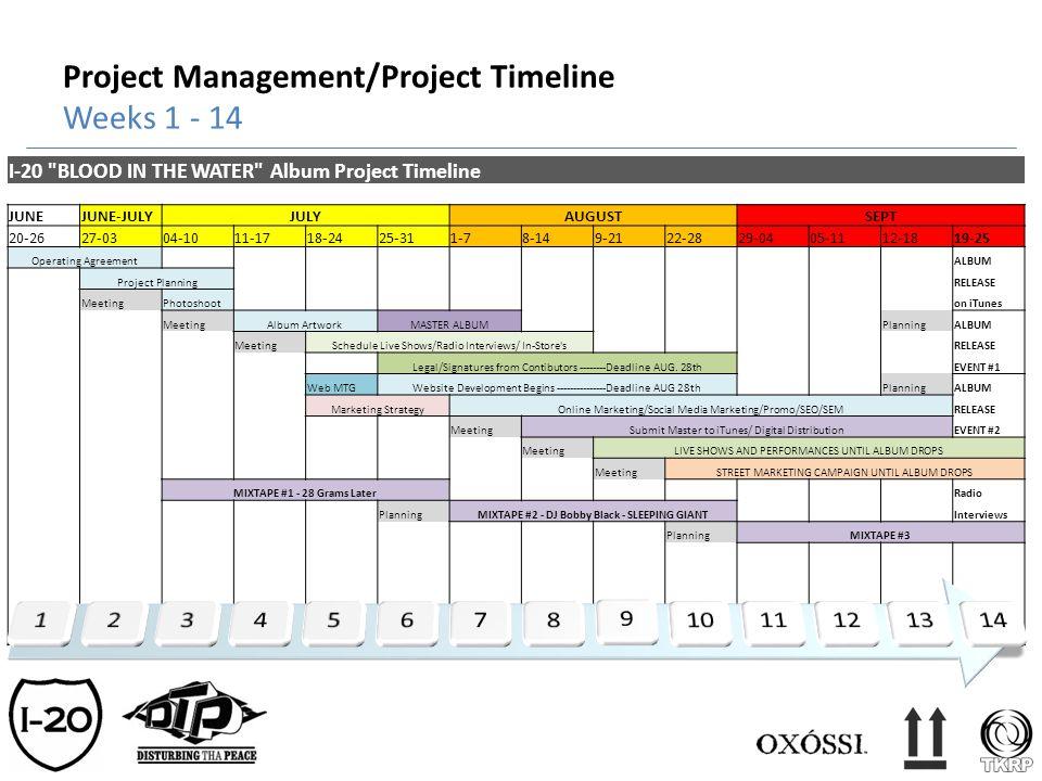 Project Management/Project Timeline Weeks 1 - 14 I-20