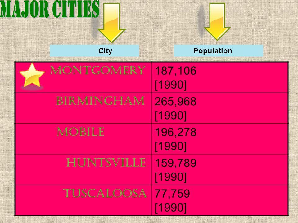 Montgomery 187,106 [1990] Birmingham 265,968 [1990] mobile 196,278 [1990] Huntsville 159,789 [1990] Tuscaloosa 77,759 [1990] City Population