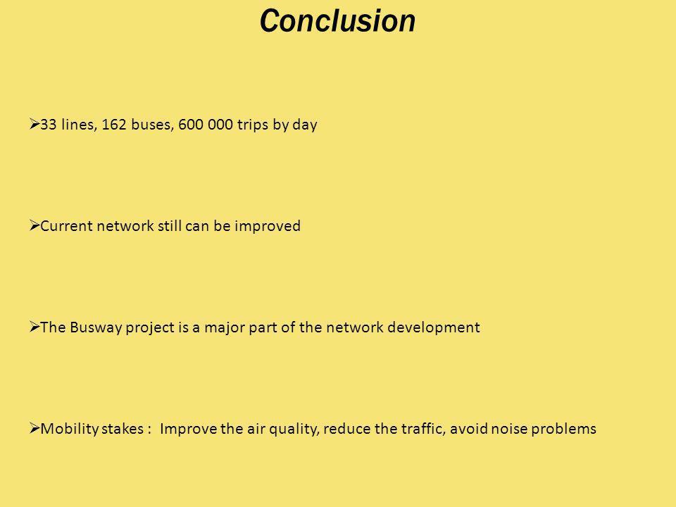 Conclusion 33 lines, 162 buses, 600 000 trips by day Current network still can be improved The Busway project is a major part of the network development Mobility stakes : Improve the air quality, reduce the traffic, avoid noise problems