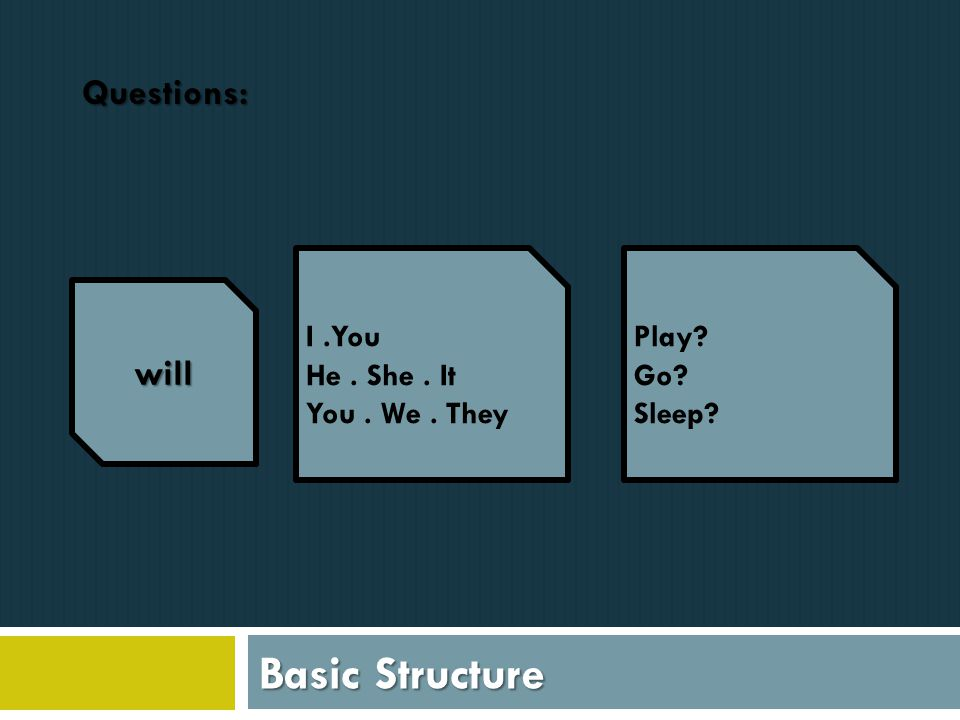 Basic Structure I.You He. She. It You. We. They Play Go Sleep will Questions: