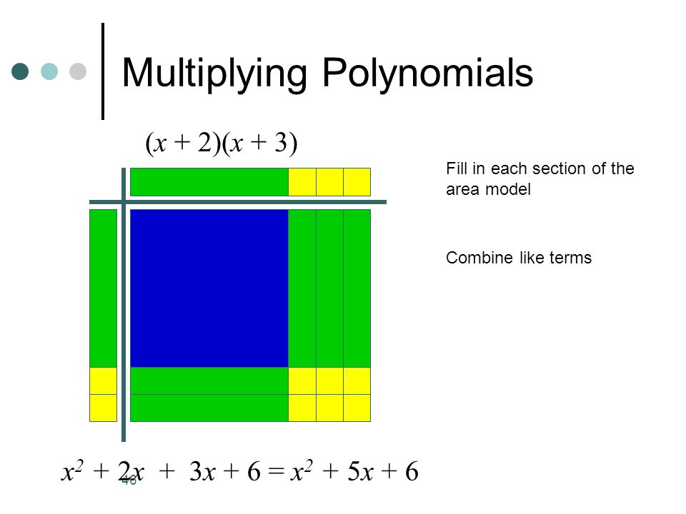 46 Multiplying Polynomials (x + 2)(x + 3) x 2 + 2x + 3x + 6 = x 2 + 5x + 6 Fill in each section of the area model Combine like terms