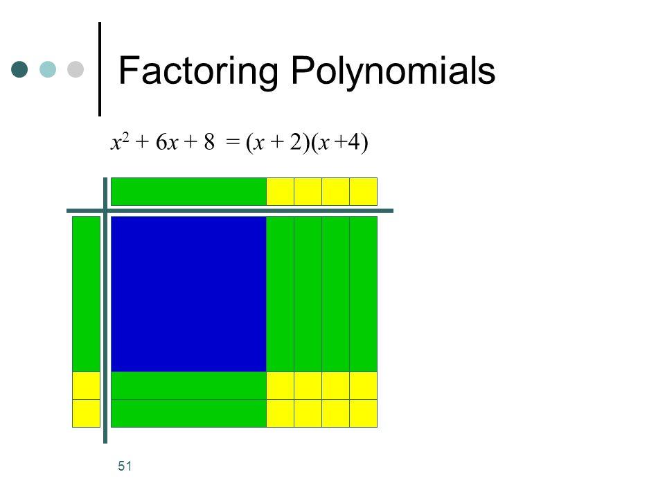 51 Factoring Polynomials x 2 + 6x + 8= (x + 2)(x +4)