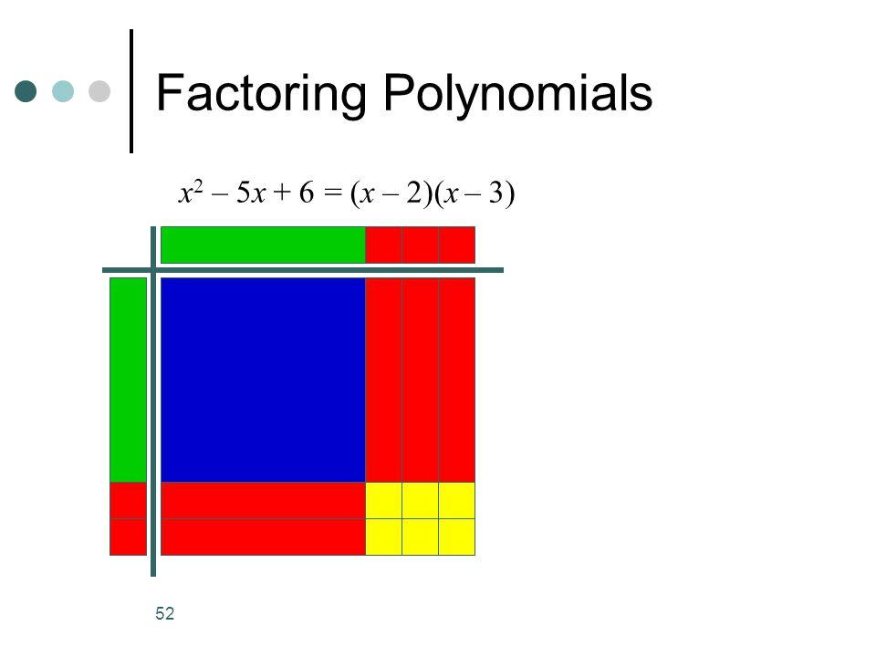52 Factoring Polynomials x 2 – 5x + 6 = (x – 2)(x – 3)