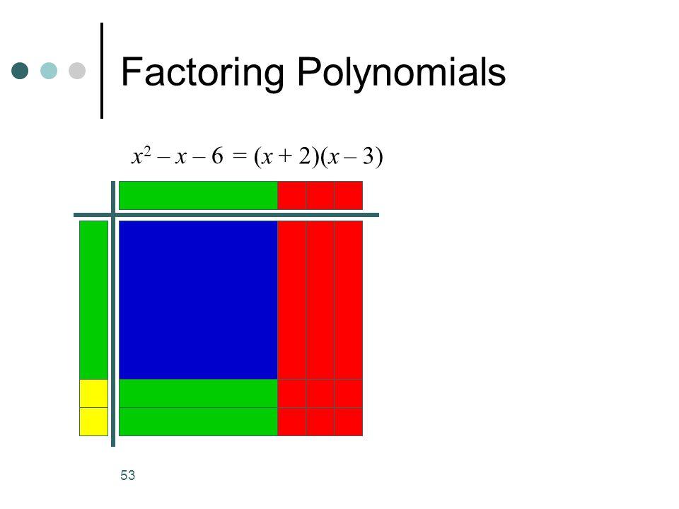 53 Factoring Polynomials x 2 – x – 6 = (x + 2)(x – 3)