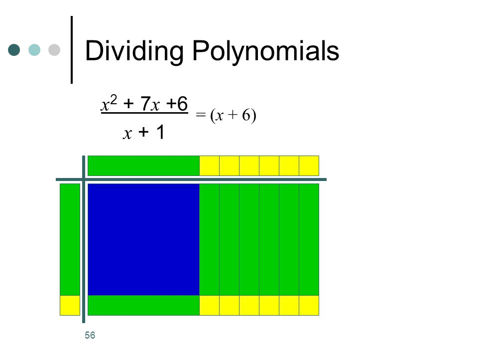 56 Dividing Polynomials x 2 + 7 x +6 x + 1 = (x + 6)