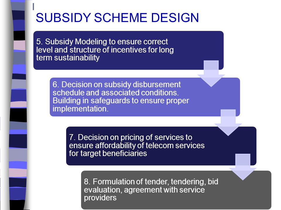SUBSIDY SCHEME DESIGN 5. Subsidy Modeling to ensure correct level and structure of incentives for long term sustainability 6. Decision on subsidy disb