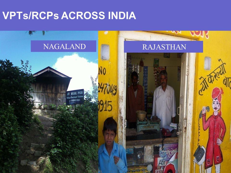 VPTs/RCPs ACROSS INDIA NAGALAND USOF RAJASTHAN