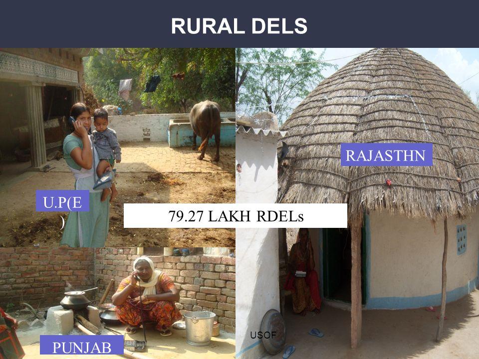 TAMIL NADU RURAL DELS NAGALAND PUNJAB U.P(E ) RAJASTHN 79.27 LAKH RDELs USOF