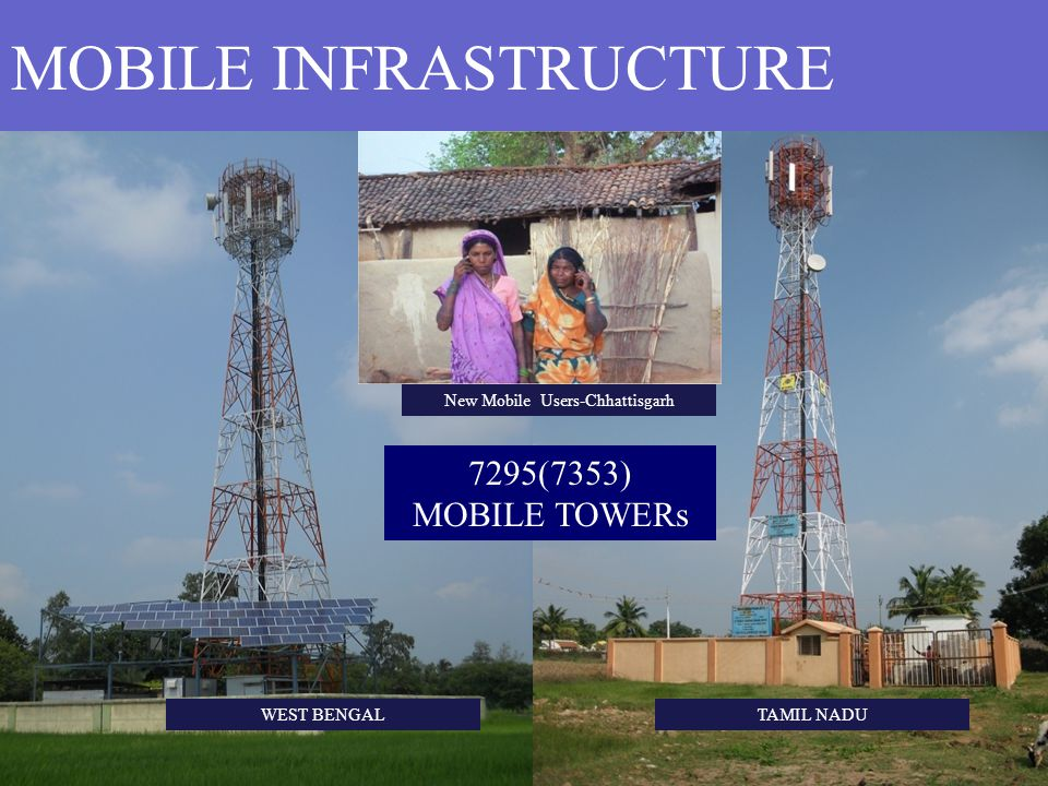 MOBILE INFRASTRUCTURE WEST BENGAL USOF TAMIL NADU 7295(7353) MOBILE TOWERs New Mobile Users-Chhattisgarh