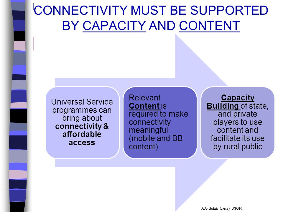 CONNECTIVITY MUST BE SUPPORTED BY CAPACITY AND CONTENT Universal Service programmes can bring about connectivity & affordable access Relevant Content