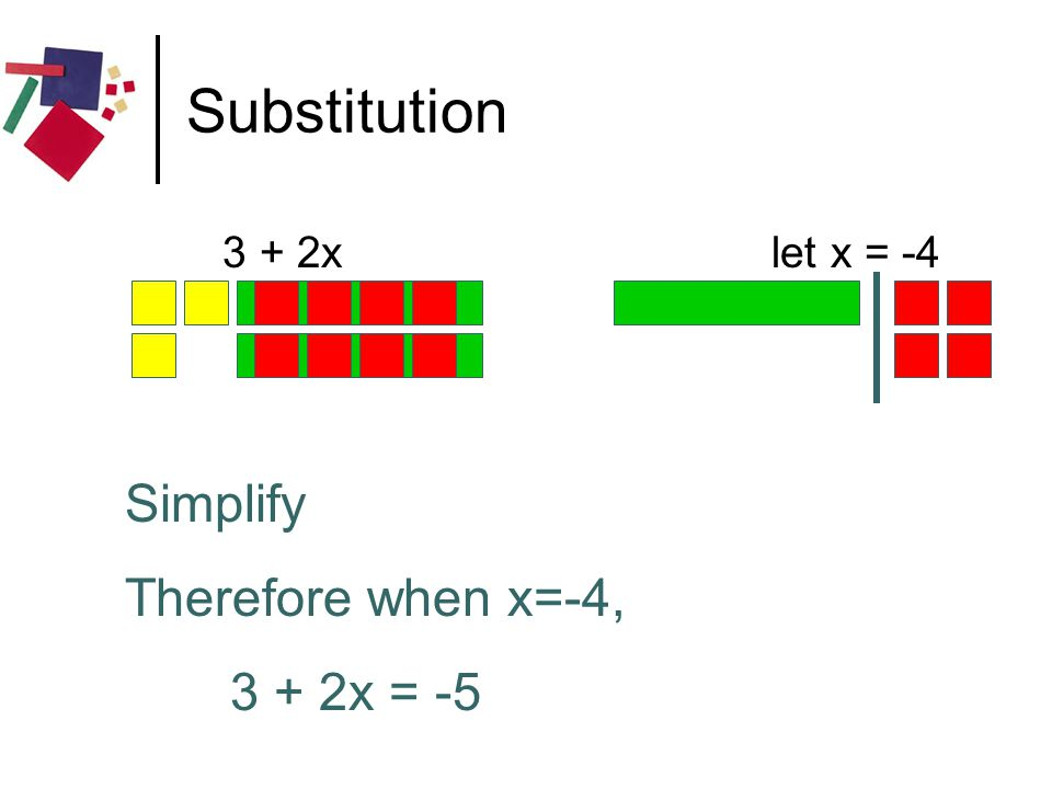 Substitution 3 + 2x let x = -4 Simplify Therefore when x=-4, 3 + 2x = -5