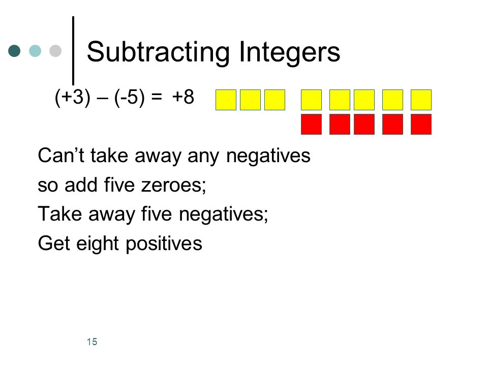 15 Subtracting Integers (+3) – (-5) = Cant take away any negatives so add five zeroes; Take away five negatives; Get eight positives +8