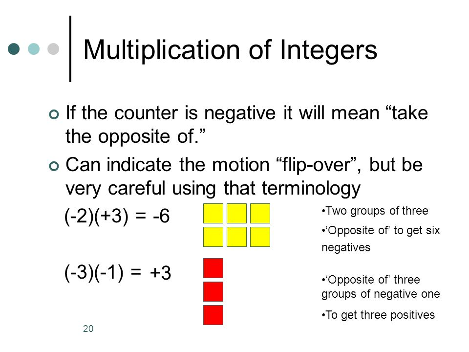 20 Multiplication of Integers If the counter is negative it will mean take the opposite of.