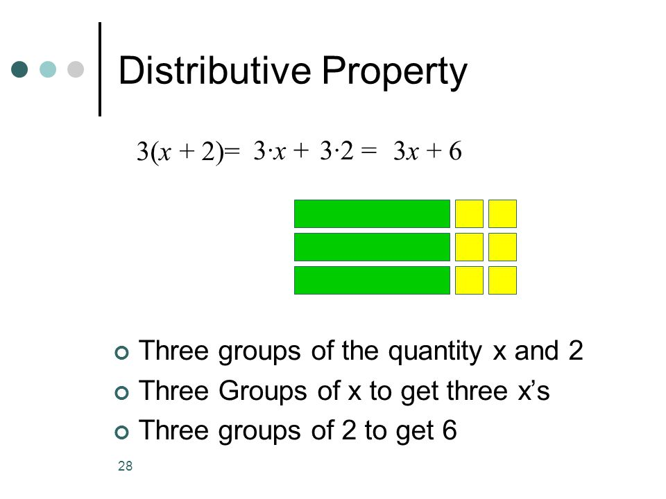28 Distributive Property 3(x + 2)= Three groups of the quantity x and 2 Three Groups of x to get three xs Three groups of 2 to get 6 3·x + 3x + 6 3·2 =