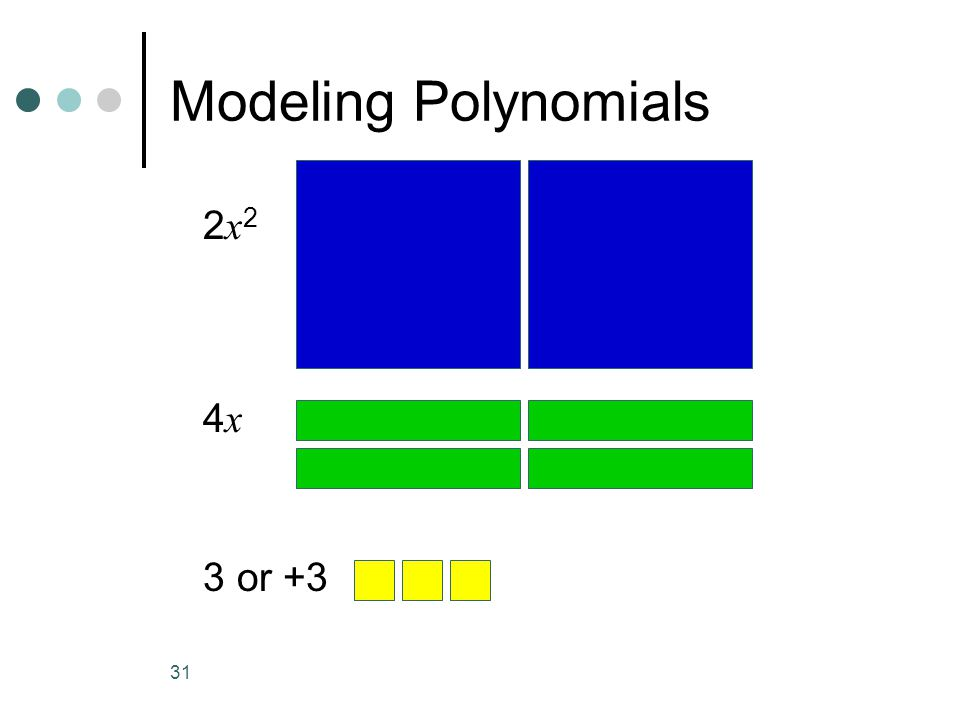 31 Modeling Polynomials 2 x 2 4 x 3 or +3