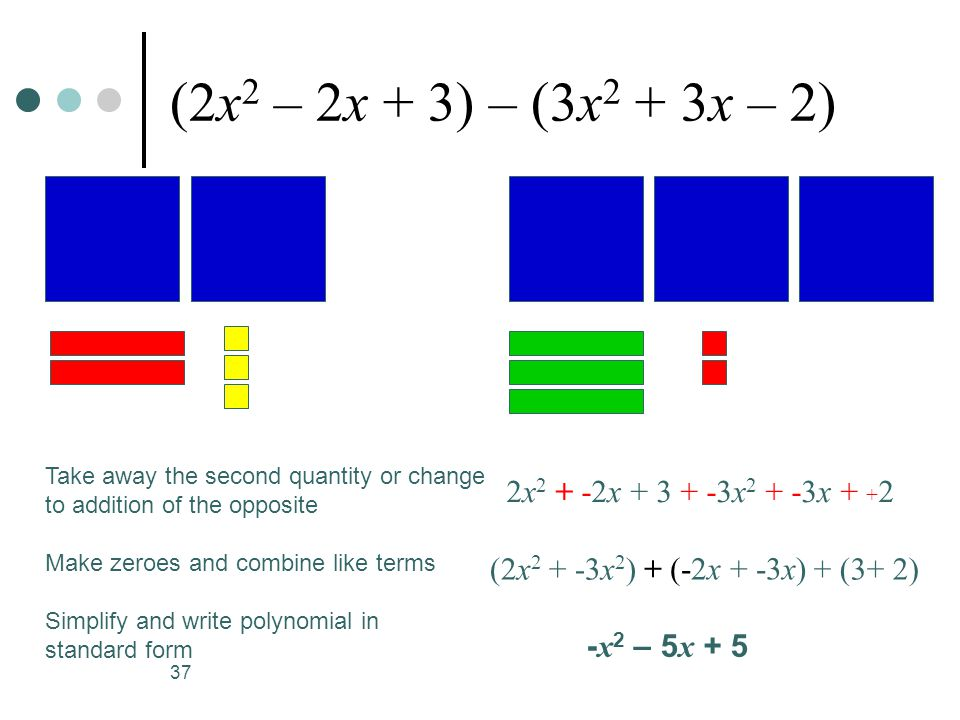 37 Take away the second quantity or change to addition of the opposite Make zeroes and combine like terms Simplify and write polynomial in standard form - x 2 – 5 x + 5 2x 2 + -2x + 3 + -3x 2 + -3x + + 2 (2x 2 + -3x 2 ) + (-2x + -3x) + (3+ 2)