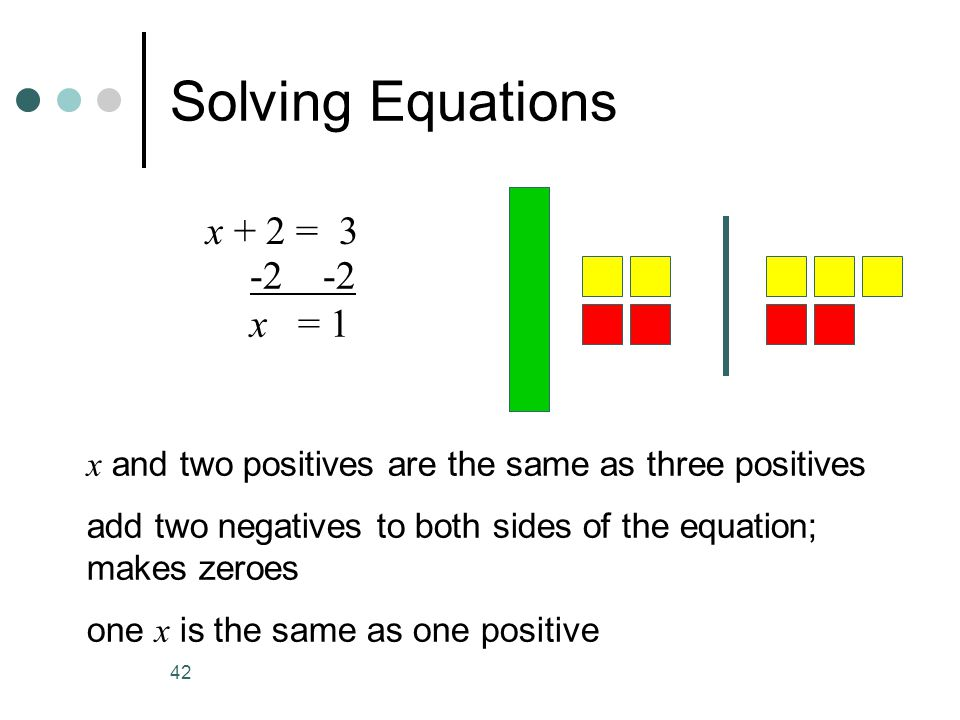 42 Solving Equations x + 2 = 3 x and two positives are the same as three positives add two negatives to both sides of the equation; makes zeroes one x is the same as one positive -2 x = 1